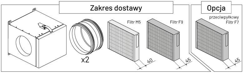 Antysmogowa izolowana skrzynka filtracyjna iZZiFAST 160 - zakres dostawy